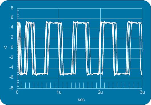 DUC-DDC Трансивер UA3REO: уменьшаем джиттер