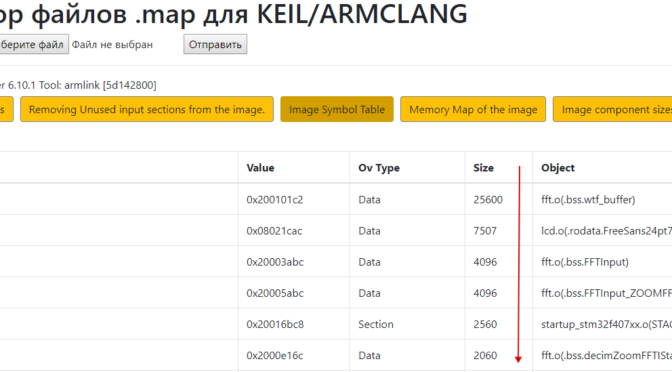 Анализатор MAP файлов для KEIL/ARMCLANG