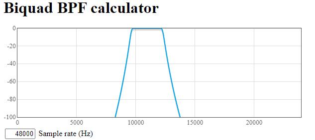 Калькулятор биквадратных (BiQuad) фильтров